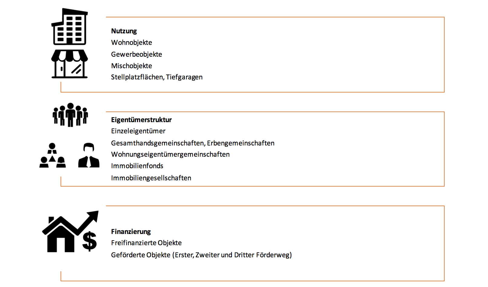 Schön Arten Von Gaszentralheizungen Fotos - Elektrische Schaltplan ...